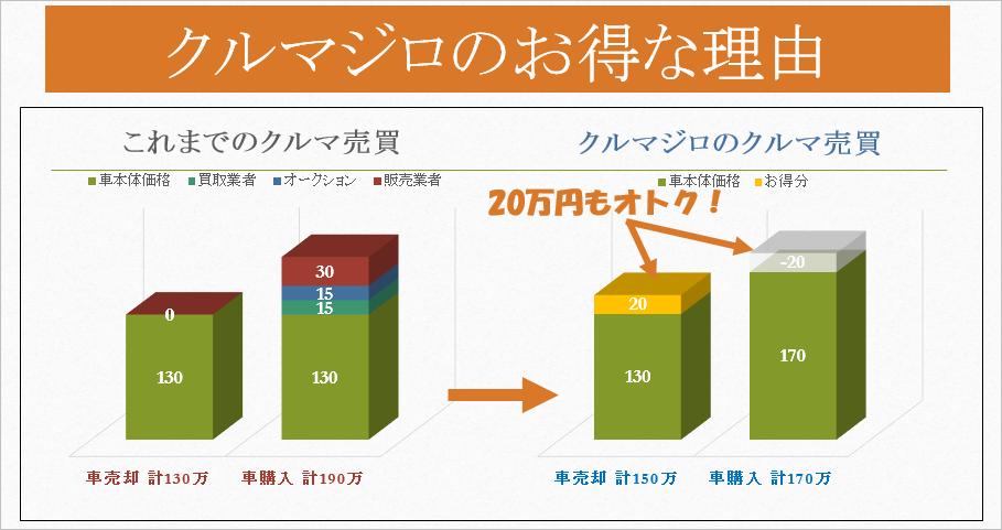 kurumajiro-graf